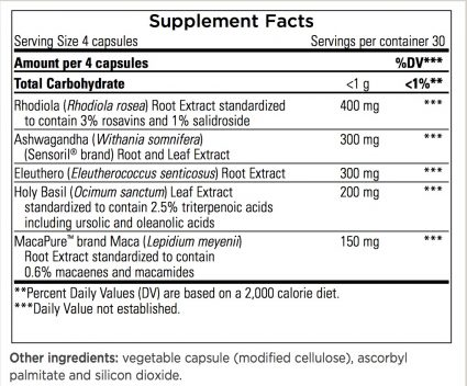 HPA Adapt Supplement Facts