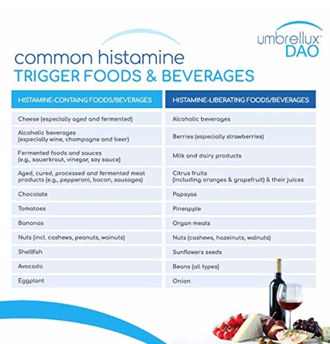 Histamine Triggering Foods