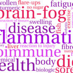 Pain/Inflammation